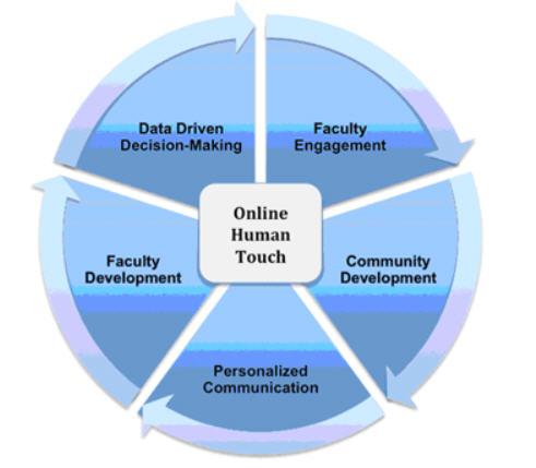 saskatchewan education training policy pdf