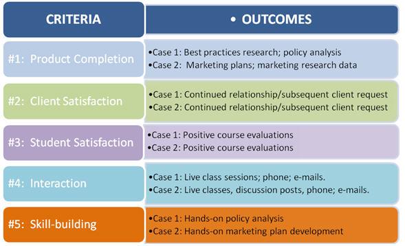 feasibility case study videolan