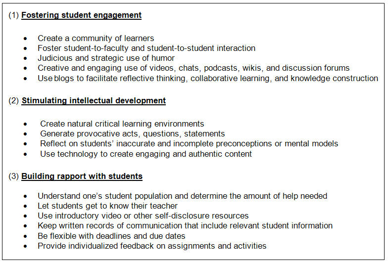 Classroom Management Plan: Philosophy and Theory