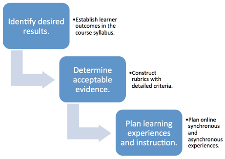 Jolt Journal Of Online Learning And Teaching